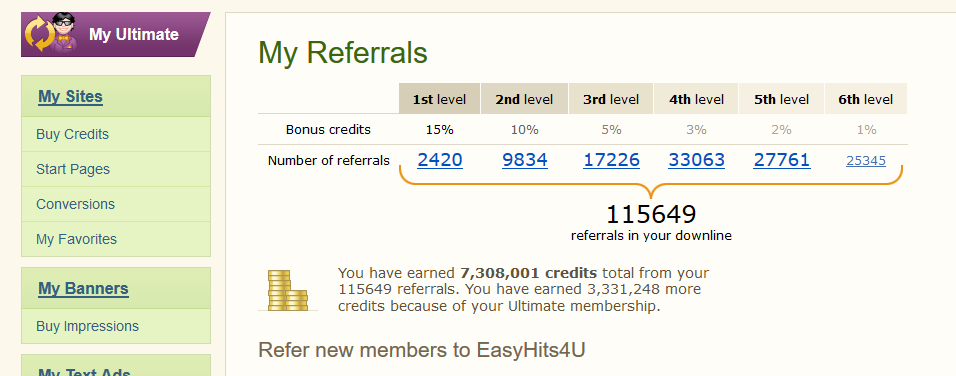 Value of Referral Rewards
