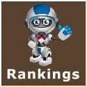 Free Advertising Rankings